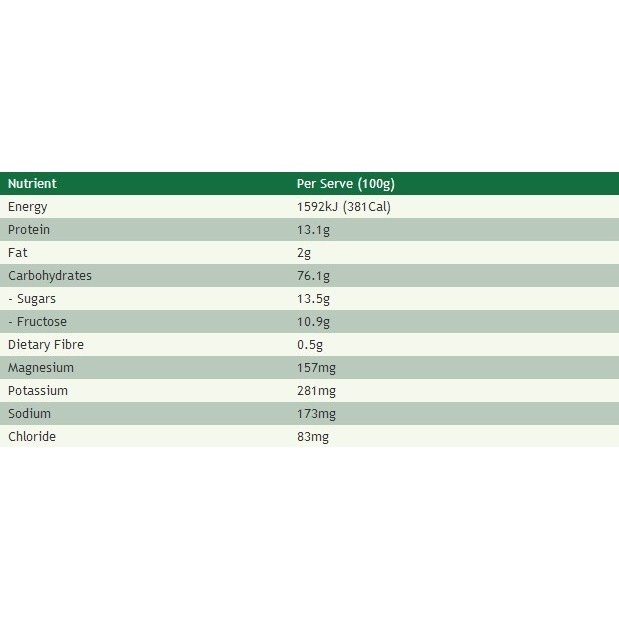 Endura – Optimizer 1.44kg (N)