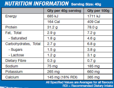 International – Superior Whey 2.27kg (N)