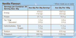 International - Hydrolysed nutrition panel