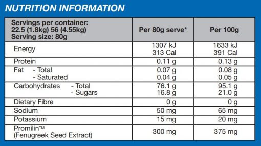 International - Extreme Carbs nutrition panel
