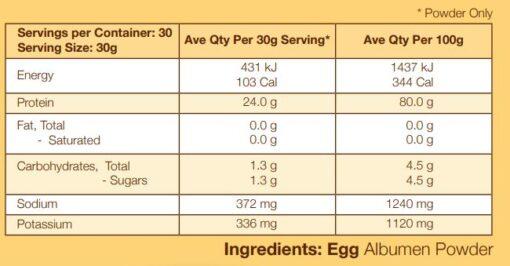 International - Egg Albumen 900g nutrition panel