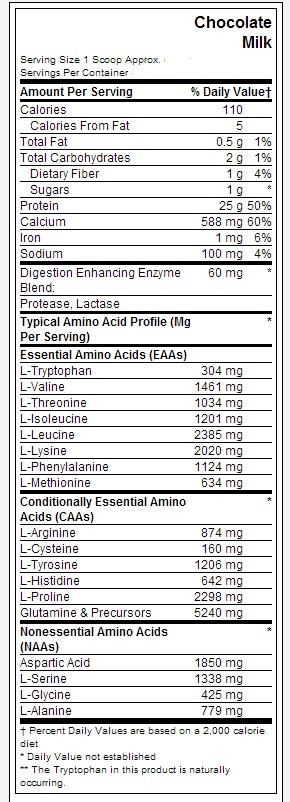 Muscle Pharm – Casein 1.4kg (3.14lbs)