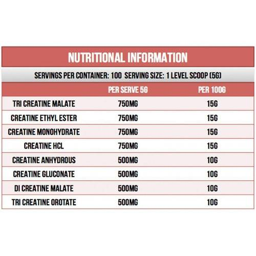 Max's Creatine x8 nutritional panel