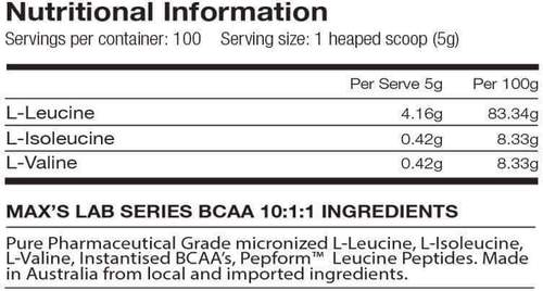 Maxs BCAA nutritional panel