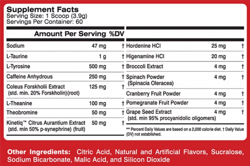 MTS - Drop Factor - 60 servings nutrition panel