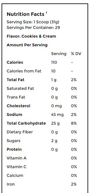 carb small info