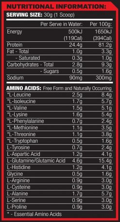 Max's - 100% Whey nutrition panel