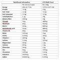 ATP Science – Multi Food 90 caps info