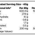 Prana ON – Primal Protein – 400g info