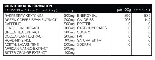 JD-thermomelt-nutritional-panel