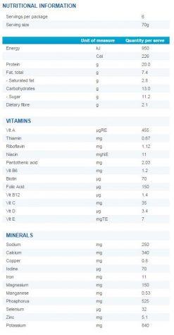 VLCD - Nestle Optifast Bar x 6bars nutrition panel