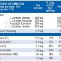 International – Carni Strip 225g Nutritional