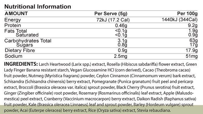 ATP science GutRight Modbiotics Gut Health Supplement Panel