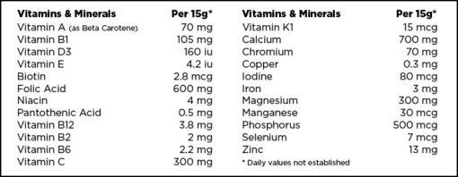 Prana ON - Multi-Force Nutrition Panel