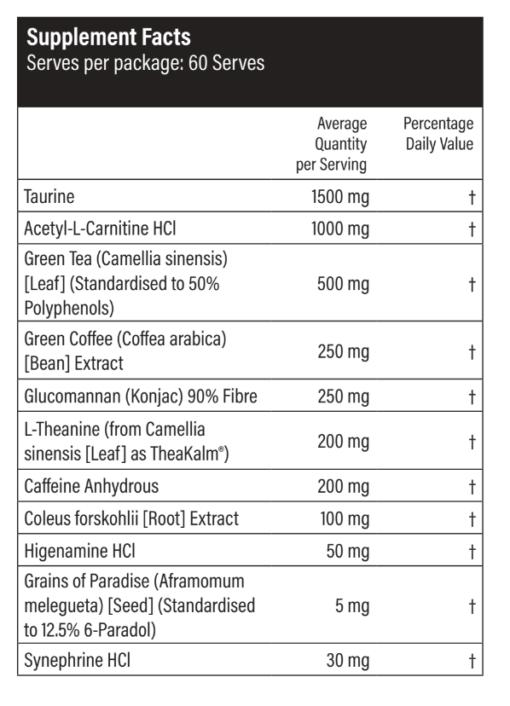 Tribecca X50 - Showtime Fat Burner Nutrition Panel