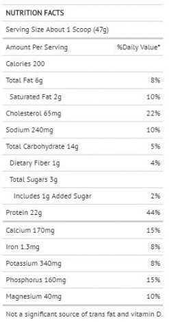Syntha 6 Cold Stone (1.17kg) by BSN Nutritional Info