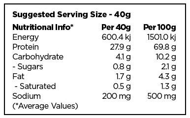 Prana ON – Primal Protein – nutrition info