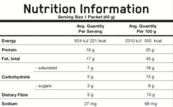 Protein Choc Coated Nuts by Optimum Nutrition Nutritional Info
