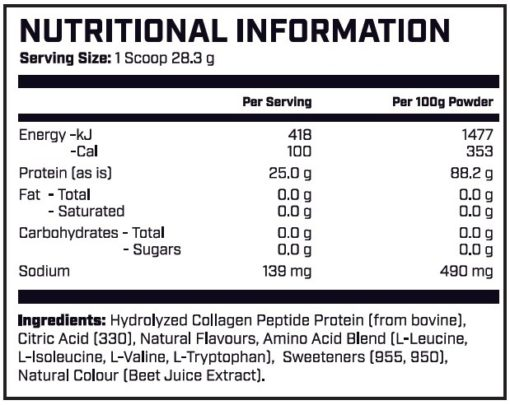 Cyborg Sport - Collagen PRO Nutritional Panel