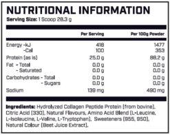 Cyborg Sport - Collagen PRO Nutritional Panel