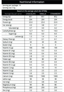 Nutritional Panel Feel Good Shake